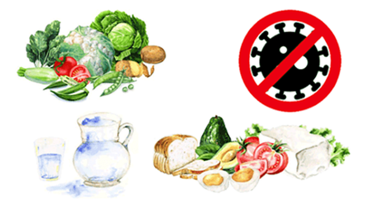 Nutritional Foods to Boost Immunity during Covid19 Pandemic