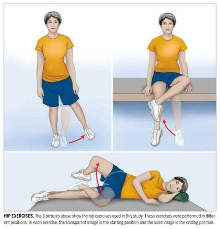 Home Remedies For Hip Pain