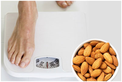 Soaked almonds are high in fiber that keeps your tummy full for a longer time