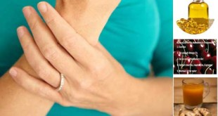 What is Arthritis:Causes, Treatment, Natural Remedies for Combat Arthritis